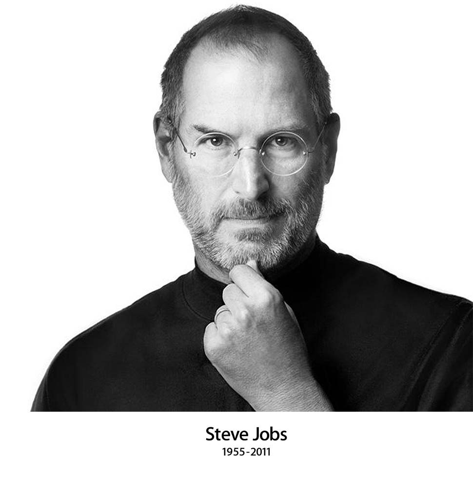 Steve Jobs' Stanford Commencement Speech